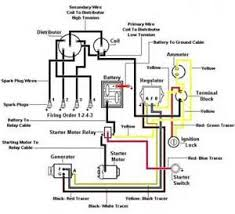wiring diagram for tractor ignition switch images wiring diagrams harnesses for ford tractors