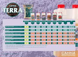 Canna Terra Starter Pack 500 Liquidsun Hydroponics A