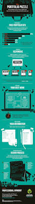 best ideas about web design web design infographic five tips on creating a great design portfolio designtaxi com