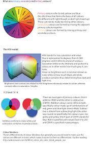 Colour Reseach