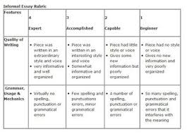 Scoring Rubric Template How To Create A Rubric In 6 Steps