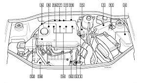 renault kangoo engine diagram renault wiring diagrams