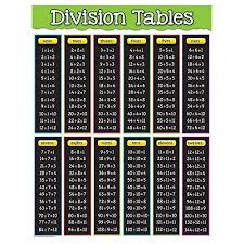 Division Chart Up To 12 Amazon Com Teacher Created Resources Division Tables Chart