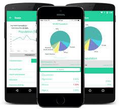 Xamarin Charts Building Data Bound Apps In Xamarin Forms Infragistics Blog