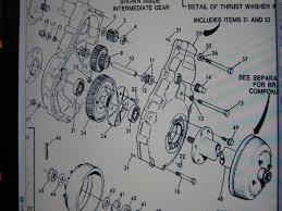 yamaha g electric golf cart wiring diagram images stroke wiring yamaha g9 36 volt wiring diagram wiring diagram