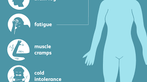 hypothyroidism signs symptoms and