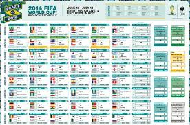 2014 World Cup Soccer Odds Futbol Lines And More