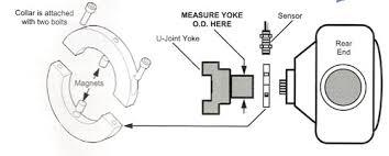 racepak shaft how to measure for a racepak drive shaft collar