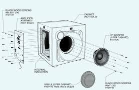 jbl ht ps300 sub woofer troubleshooting schematic diagram ps300 ballast wiring diagram google com gopakumargopalan Ps300 Wiring Diagram