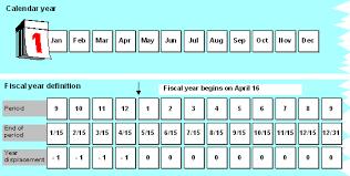 Year To Year Calendar Fiscal Year And Calendar Year Sap Documentation