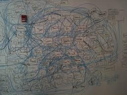 Organization Chart 2 0 An Org Chart Experiment At Hubspot