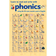 Contemporary modifications of sounds in english include the cases of complex sound modifications with both vowels and consonants. 60 Phonics Sound Chart With Hindi Free Download Pdf Doc Zip