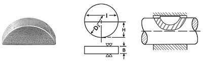 Metric Woodruff Keys Are Supplied To Din 6888 Iso 3912 In