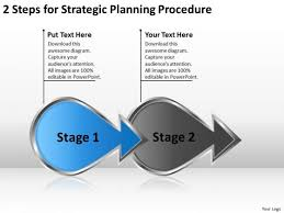 strategic plan outline template 2 steps for strategic planning procedure business outline example