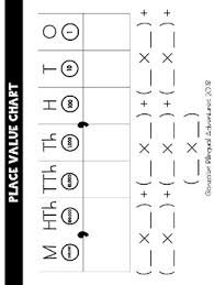 Place Value Chart With Disks Place Value Disks Charts Expanded Notation Bilingual
