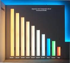 Light Bulb Color Chart 90degrees Co