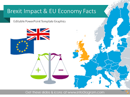 Brexit Impact Presentation Pros Cons Template Uk Eu Economy Data Figures Editable Powerpoint Maps And Charts