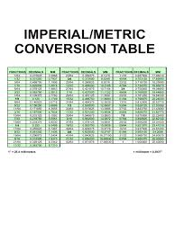 Imperial Metric Conversion Table Edit Fill Sign Online