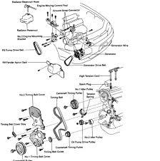 2003 toyota rav4 engine diagram wiring diagram 2003 toyota rav4 engine diagram wiring librarydiagram of timing belt marks and installation rh 2carpros com