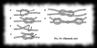 туристские узлы 54 в г Если узлы завязаны в одну сторону то получается бабий узел рис 54 е Далее на концах завязываются контрольные узлы рис 54 д