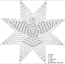 Small Picture Best 10 Lone star quilt pattern ideas on Pinterest Lone star