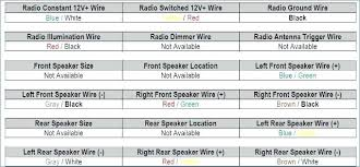 93 honda civic wiring diagram 1993 me michaelhannan co 93 honda civic distributor wiring diagram 1993 magnificent radio electrical