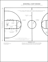 Court Dimensions Commons Basketball Layout Template