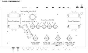 12ax7 Tube Comparison Chart Can Someone Help Me Understand My Amps Tube Chart