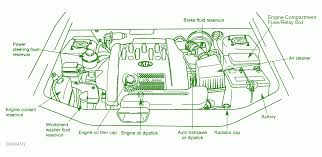 oldsmobile alero radio wiring diagram wirdig z4 stereo wiring diagram wiring diagram schematic