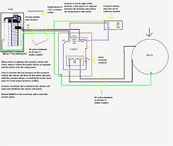 air compressor wiring diagram wiring diagrams best 2wire 220 air compressor wiring diagram data wiring diagram blog buick lucerne air compressor wiring diagram