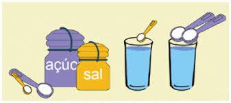 Resultado de imagem para utilidades do sal