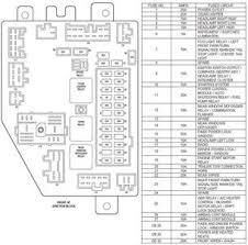 jeep liberty fuse box jeep wiring diagrams online