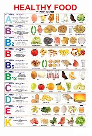 Diet Chart For Adults