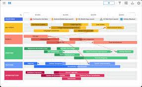 Project Roadmap Templates Roadmapemplate Excel Business Swemplates Ppt Alternative