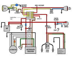 motorcycle wiring diagram hi any chance of a for gs 550 chop no motorcycle wiring diagram explained 50 motorcycle wiring diagram equipped motorcycle wiring diagram hi any chance of a for gs 550