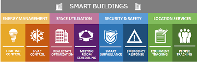 Smart Buildings Smart Buildings Clarus Property Services