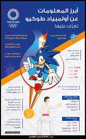 عربي 21 : أبرز المعلومات عن أولمبياد طوكيو.. تعرّف إليها (إنفوغراف)