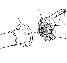 2005 Buick Rendezvous Awd Disable Light Rear Axle Differential For A 2003 Buick Rendezvous Avd