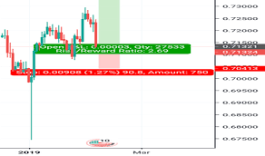 Audusd Chart Tradingview Page 41 Aud Usd Chart Aud Usd Rate Tradingview