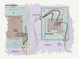 sub panels electrical services
