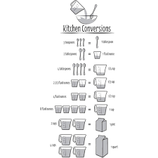 Kitchen Conversion Chart Decor Black Kitchen Conversions Wall Quote Decal