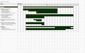 Luis Ouriach Final Year Project Planning Gantt Chart 2nd