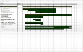 A Gantt Chart Is An Example Of Project Metadata Luis Ouriach Final Year Project Planning Gantt Chart 2nd