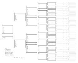 Genealogy Chart Template Genology Charts Kozen Jasonkellyphoto Co