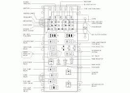 1999 ford contour fuse box diagram wiring diagram and fuse box 1999 ford contour fuse box location 1999 ford contour fuse box diagram wiring diagram and fuse box regarding 1999 ford contour