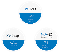 About Us Webmd Health Services