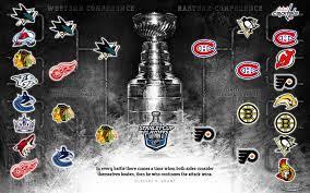 Hockey HD Wallpaper