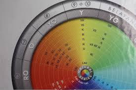 Goldwell Underlying Pigment Chart Lift Deposit Back2myroots