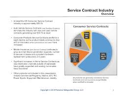 Vehicle Service Contracts Personal Safeguards Group Publishes Service Contract Industry 9