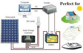 wiring diagrams for caravan solar system wiring wiring diagram of solar panel system wiring diagram on wiring diagrams for caravan solar system